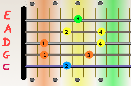 A-1ere position